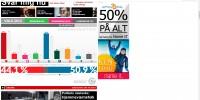 Screendump af Ekstra Bladets hjemmeside på valgaftenen