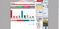 Screendump af Flensborgs Amts Avis' hjemmeside på valgaftenen